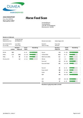 Horse Feed Scan A